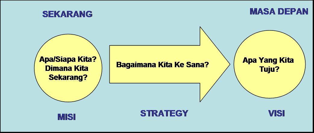 manajemen tingkatan manajemen tingkatan manajemen tingkatan manajemen ...