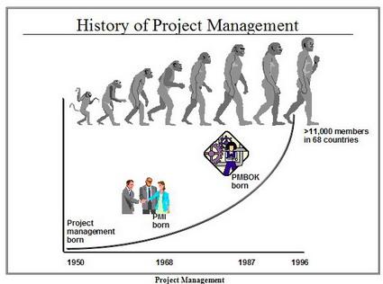 Sejarah dan Perkembangan Manajemen Proyek   Manajemen Proyek Indonesia